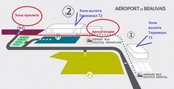 трансферы в аэропорту бове-париж